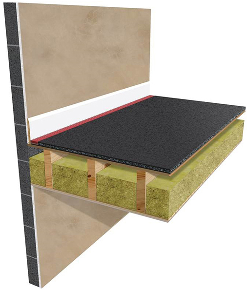 Soundproofing Floors with Acoustilay