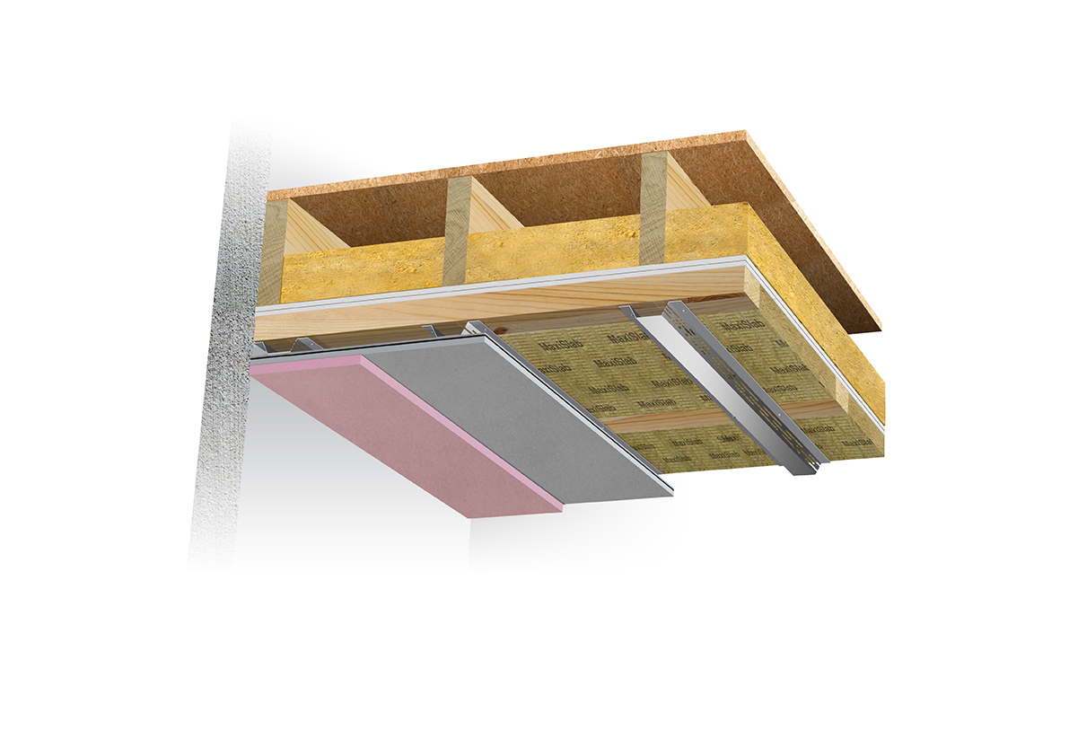 How to improve the sound insulation performance of a ceiling for Fire rated insulation