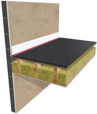 Acoustilay Sound Proofing for floors